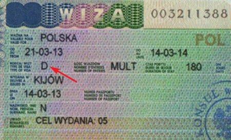 Рабочая (трудовая) виза в Польшу в 2019 году